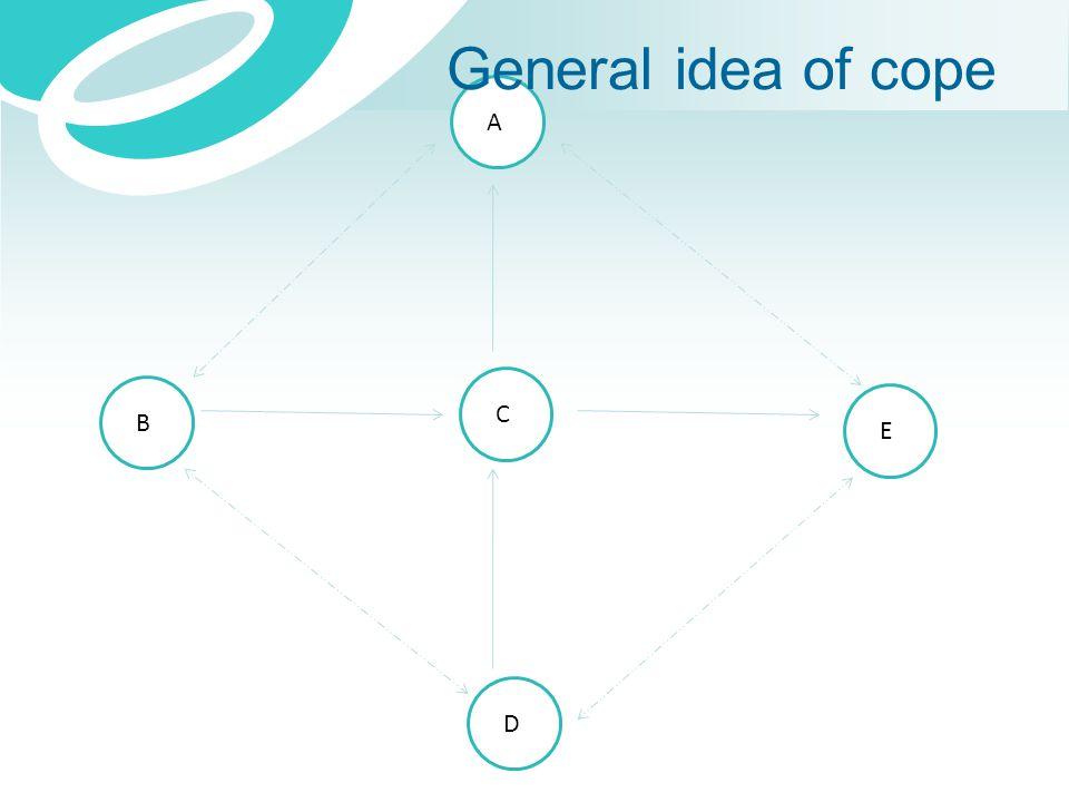 General idea of cope A C B E D