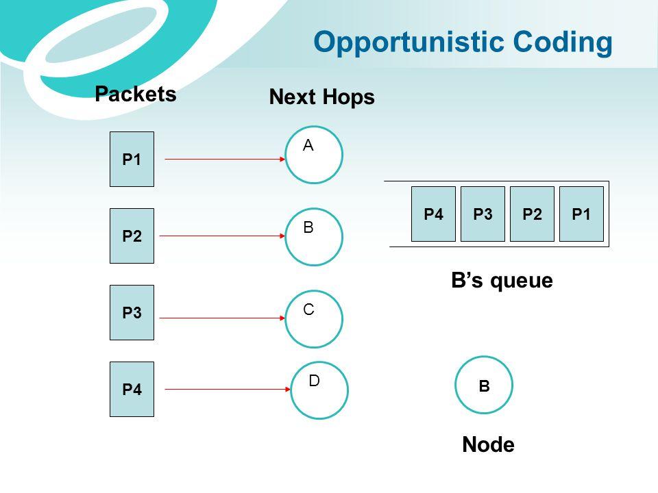 Opportunistic Coding Packets Next Hops B's queue Node P1 A P4 P3 P2 P1