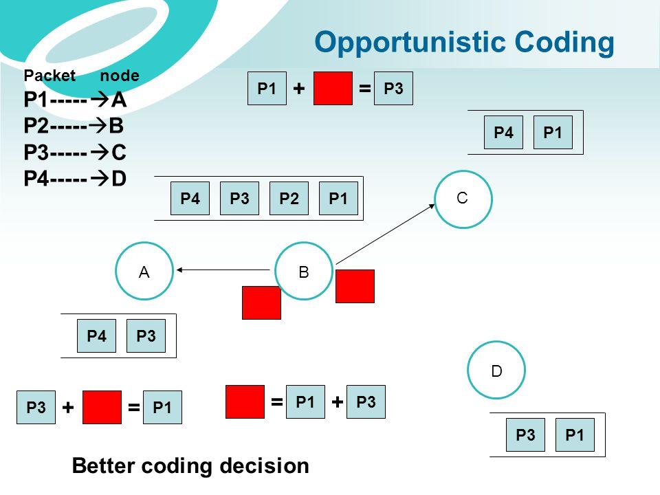 Opportunistic Coding P1----- A P2-----B P3----- C P4----- D + = =