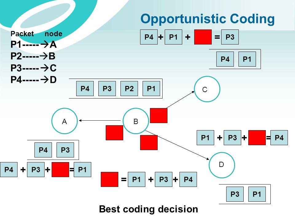Opportunistic Coding P1----- A P2-----B P3----- C P4----- D + + =