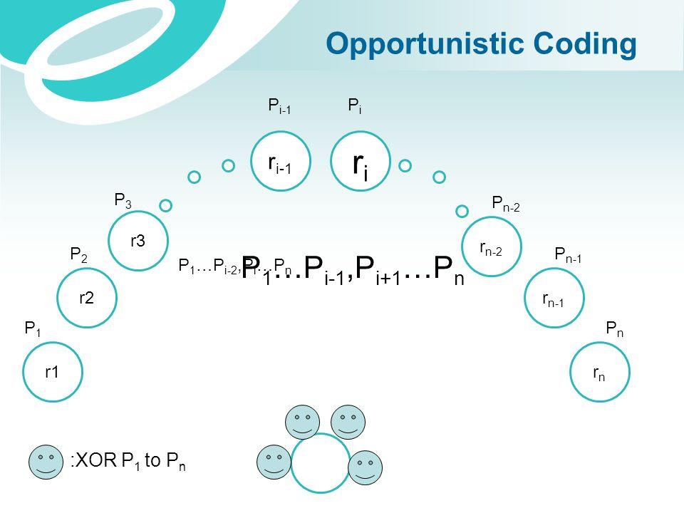 ri Opportunistic Coding P1…Pi-1,Pi+1…Pn ri-1 :XOR P1 to Pn Pi-1 Pi P3