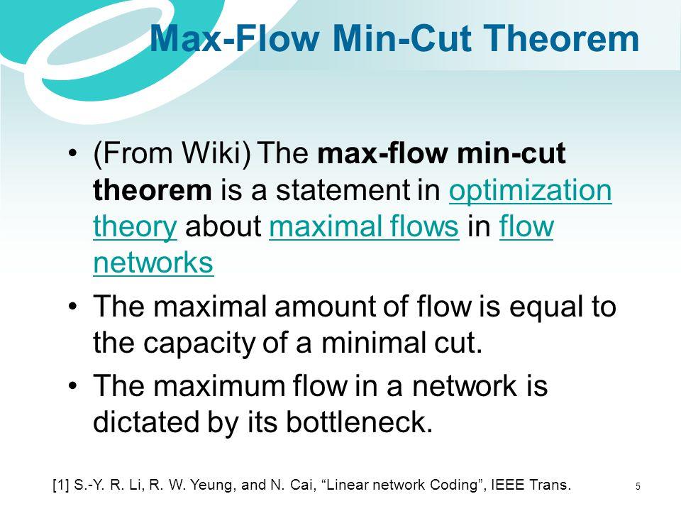 Max-Flow Min-Cut Theorem