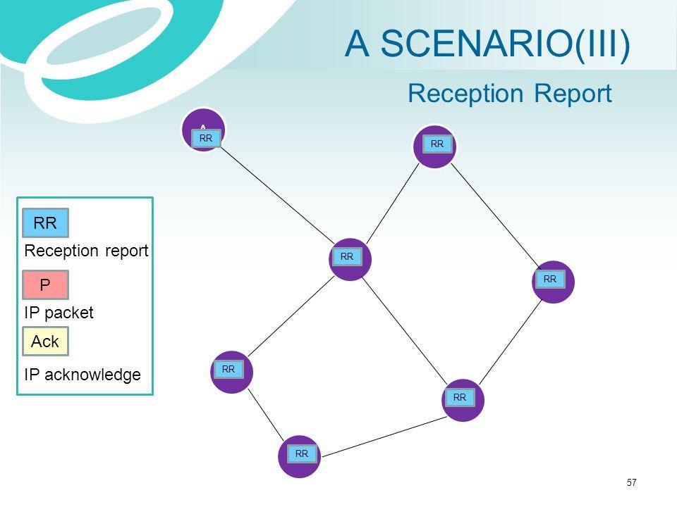 A SCENARIO(III) Reception Report RR Reception report P IP packet Ack