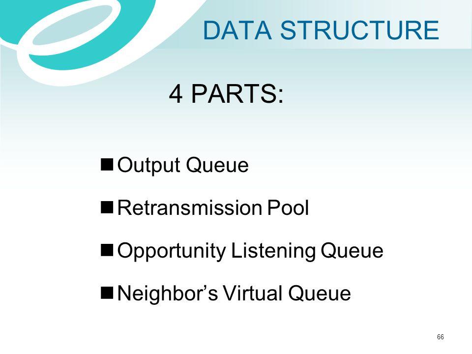 DATA STRUCTURE 4 PARTS: Output Queue Retransmission Pool