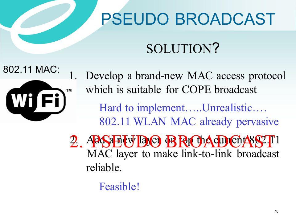 PSEUDO BROADCAST PSEUDO BROADCAST SOLUTION