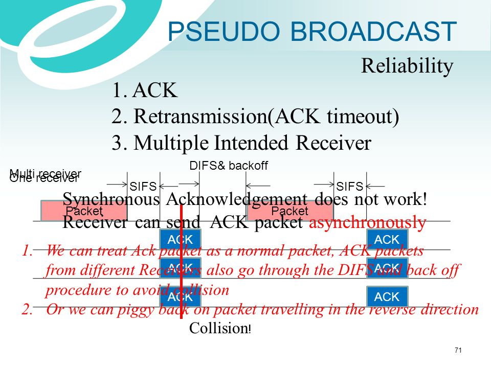 PSEUDO BROADCAST Reliability 1. ACK 2. Retransmission(ACK timeout)