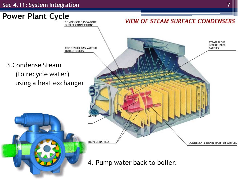 Power Plant Cycle 3.Condense Steam (to recycle water)