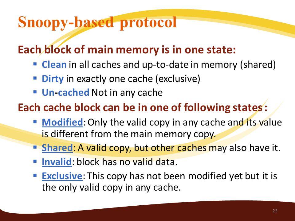 Snoopy-based protocol