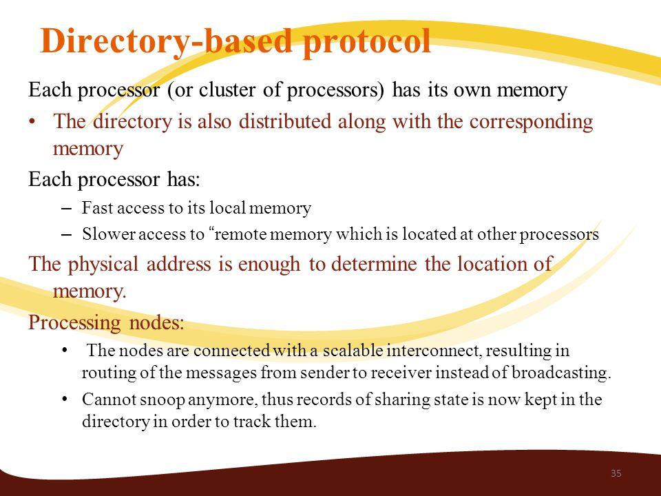 Directory-based protocol