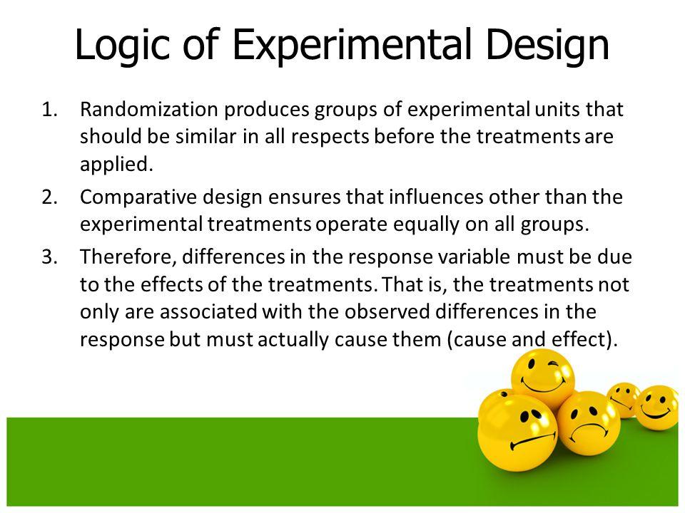 Logic of Experimental Design