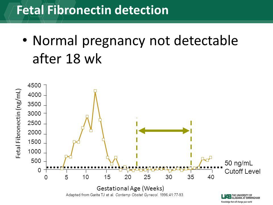 Fetal Fibronectin detection