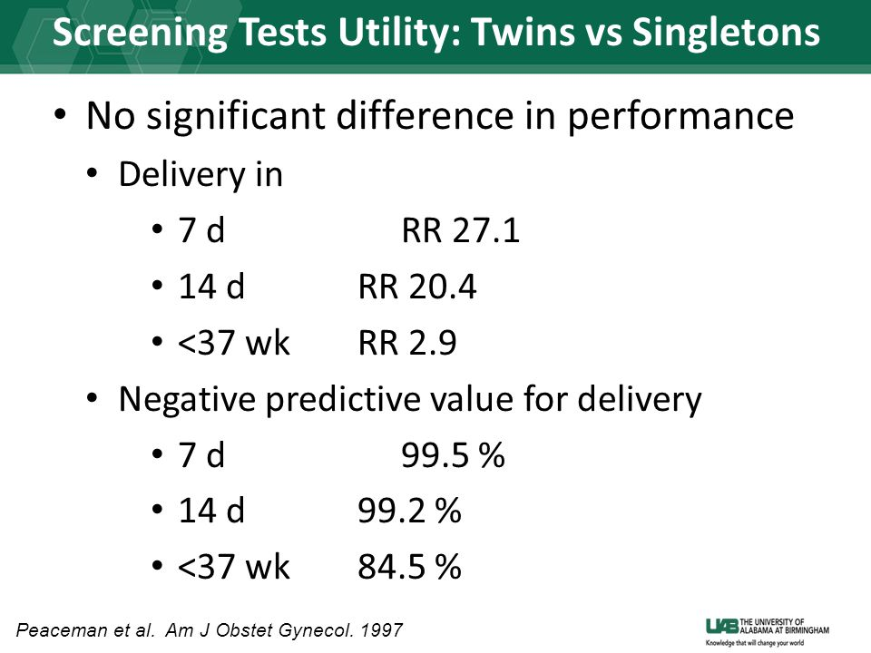 Screening Tests Utility: Twins vs Singletons