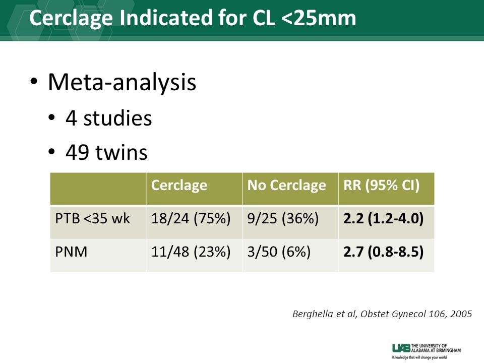 Cerclage Indicated for CL <25mm