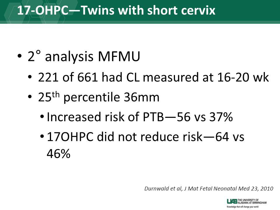 17-OHPC—Twins with short cervix