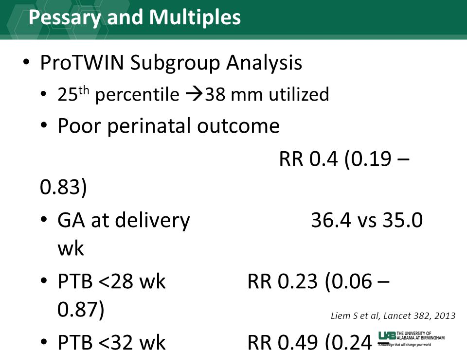 ProTWIN Subgroup Analysis Poor perinatal outcome RR 0.4 (0.19 – 0.83)