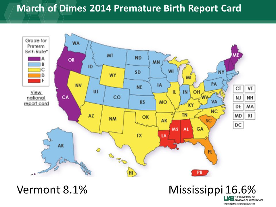 March of Dimes 2014 Premature Birth Report Card