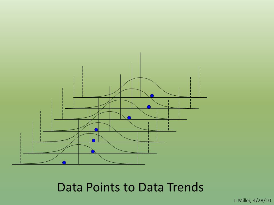 Data Points to Data Trends