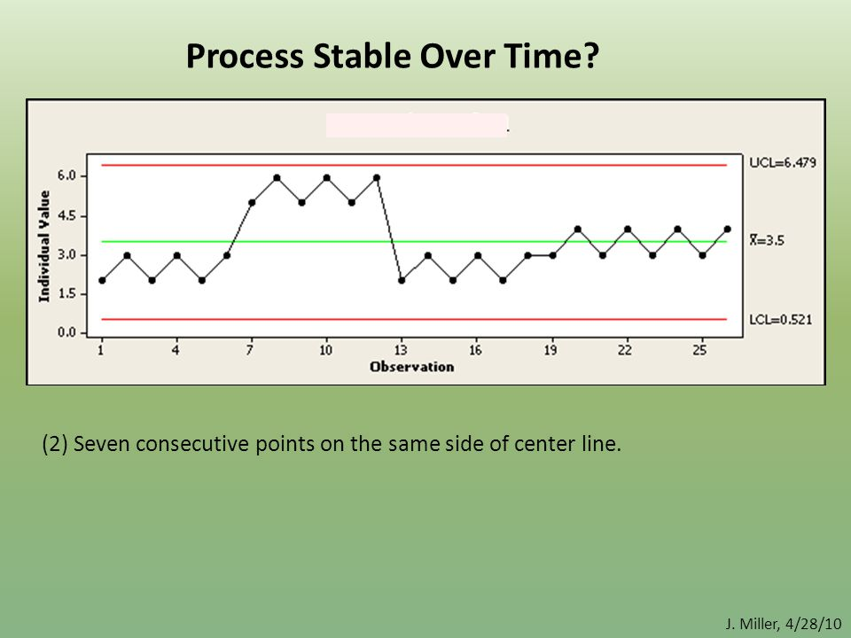 Process Stable Over Time