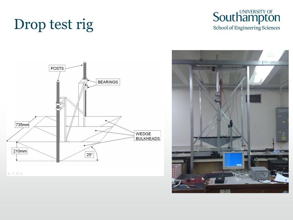 Drop test rig