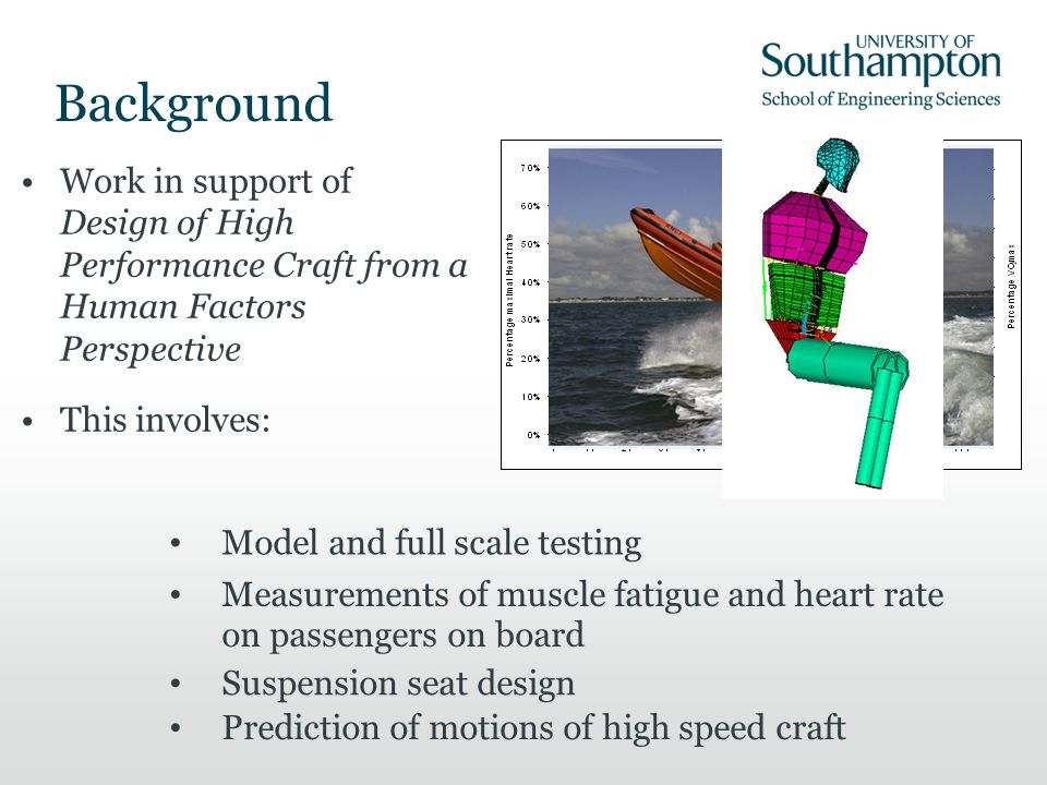 Background Work in support of Design of High Performance Craft from a Human Factors Perspective.