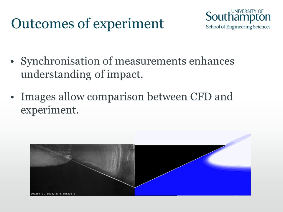 Outcomes of experiment