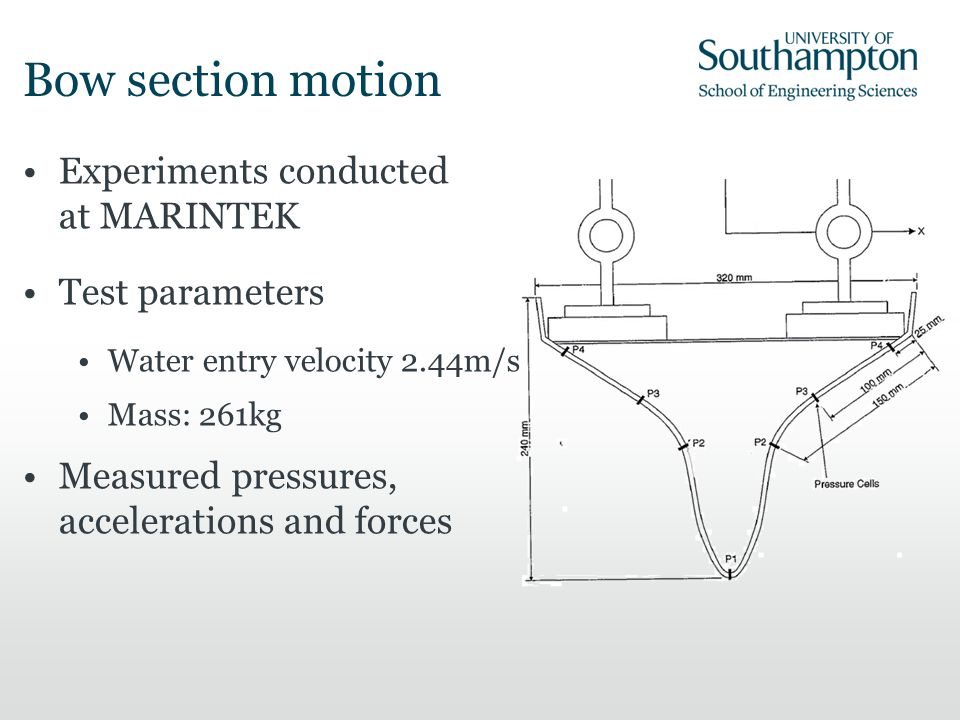 Bow section motion Experiments conducted at MARINTEK Test parameters