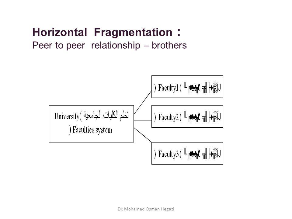 Dr. Mohamed Osman Hegazi
