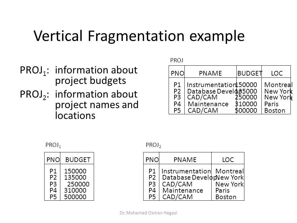 Vertical Fragmentation example