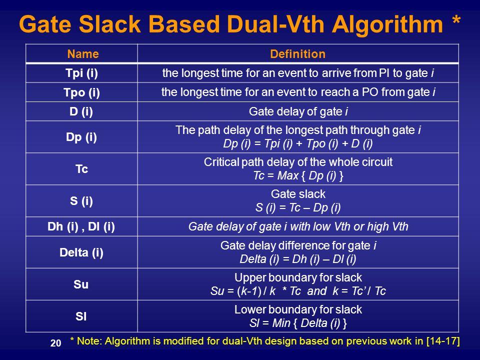 Gate Slack Based Dual-Vth Algorithm *