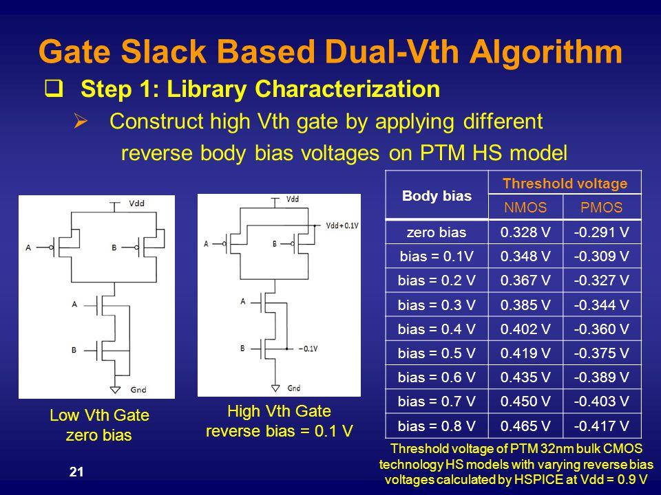 Gate Slack Based Dual-Vth Algorithm