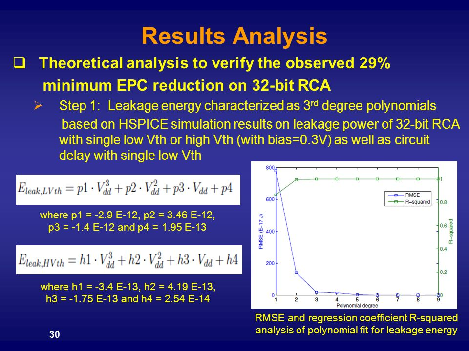 Results Analysis Theoretical analysis to verify the observed 29%