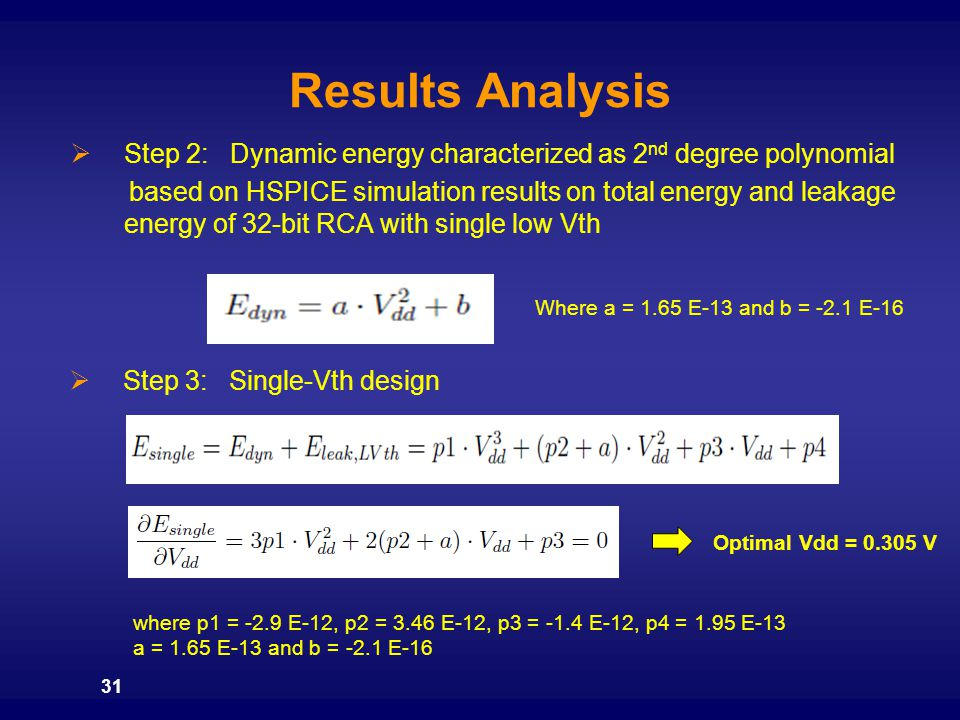 Results Analysis Step 2: Dynamic energy characterized as 2nd degree polynomial.