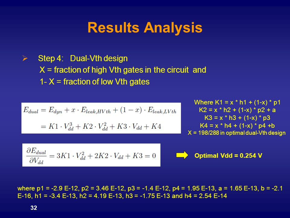 Results Analysis Step 4: Dual-Vth design