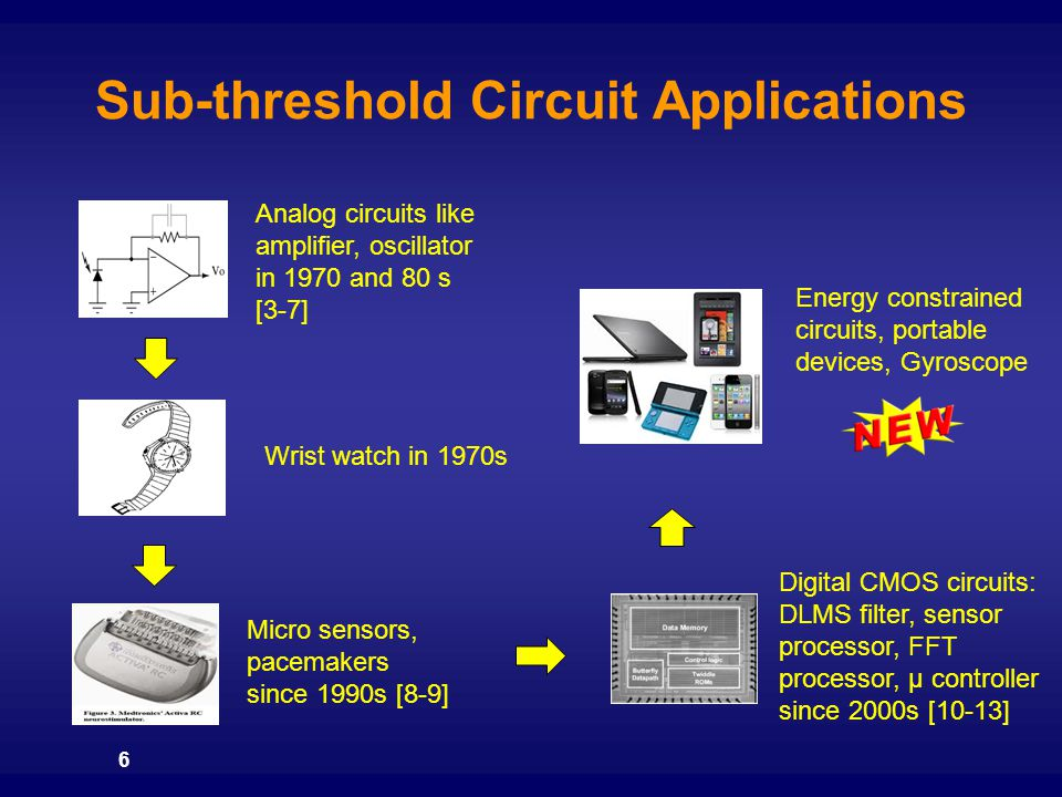 Sub-threshold Circuit Applications