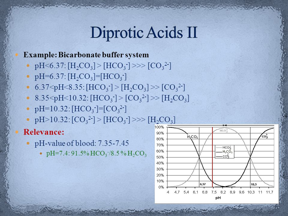 Diprotic Acids II Relevance: Example: Bicarbonate buffer system