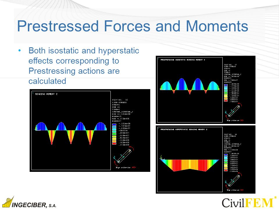 Prestressed Forces and Moments
