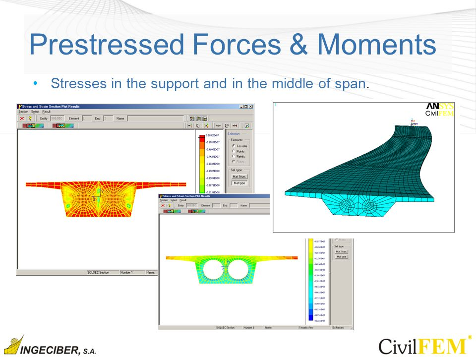 Prestressed Forces & Moments