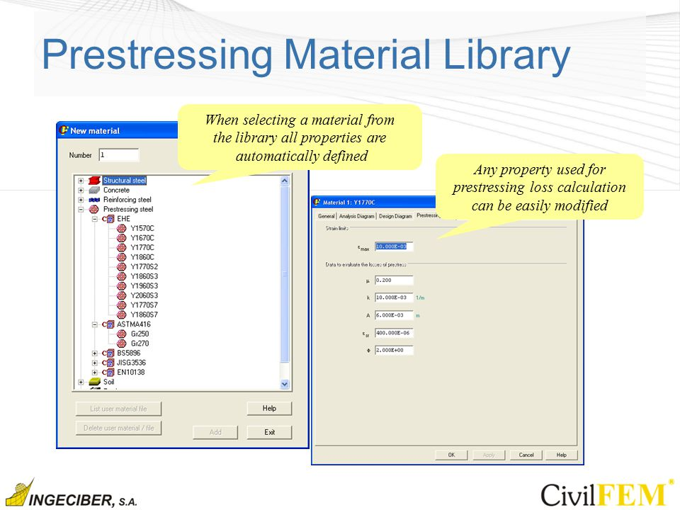 Prestressing Material Library