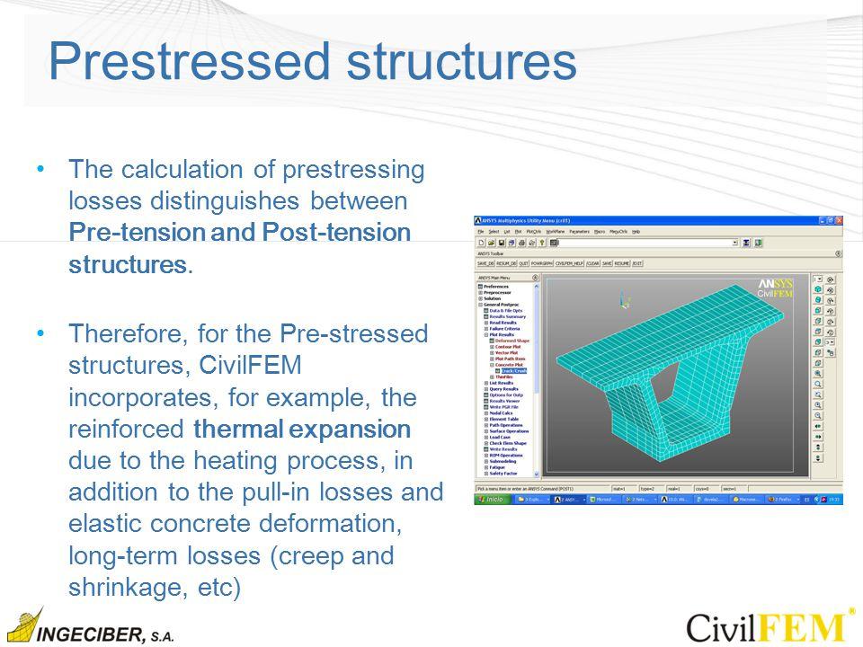 Prestressed structures