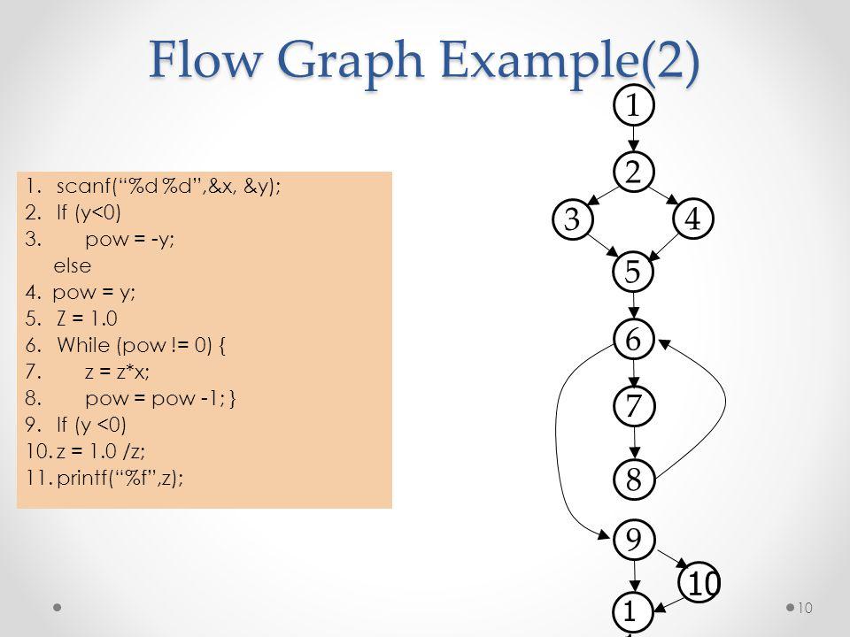 Flow Graph Example(2) 1 2 3 4 5 6 7 8 9 10 11 scanf( %d %d ,&x, &y);