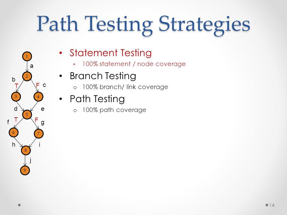 Path Testing Strategies