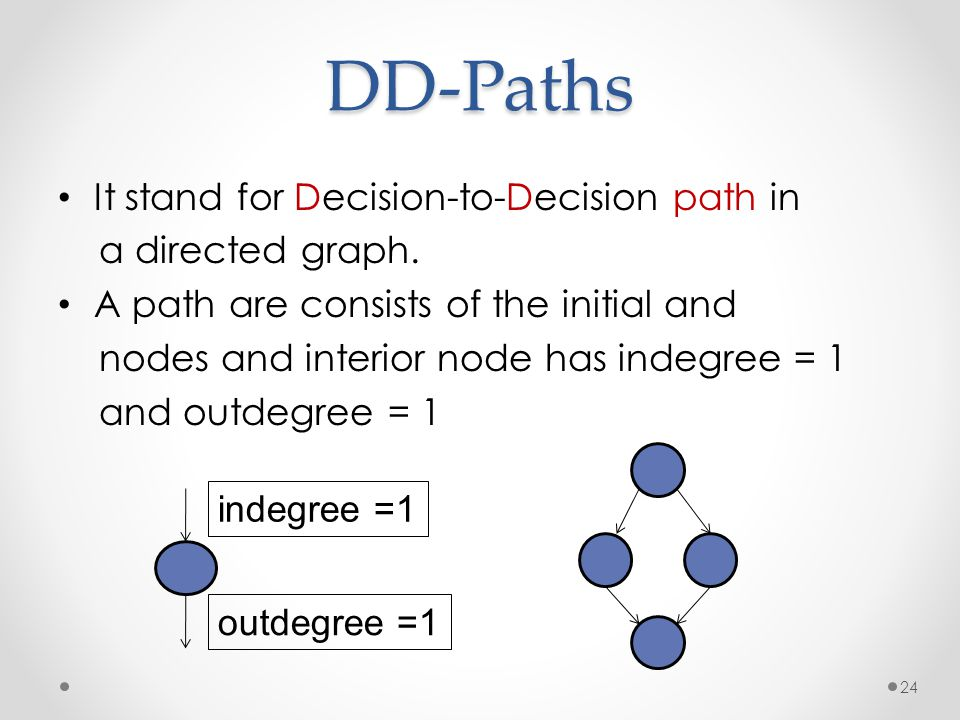 DD-Paths It stand for Decision-to-Decision path in a directed graph.