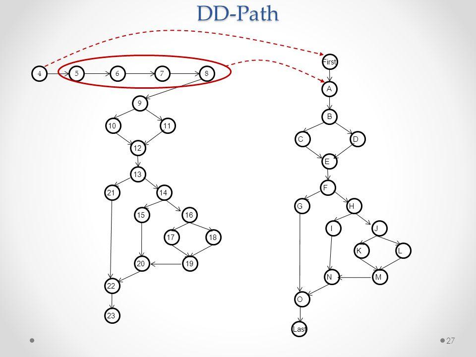 DD-Path First 4 5 6 7 8 A 9 B 10 11 C D 12 E 13 F 21 14 G H 15 16 I J
