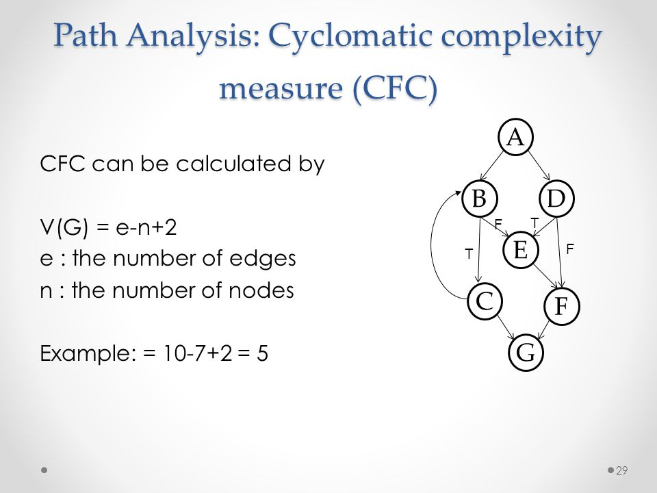 Path Analysis: Cyclomatic complexity measure (CFC)