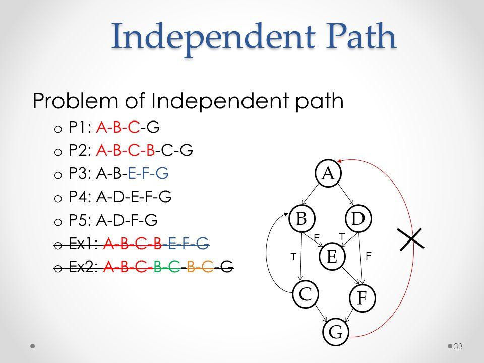 Independent Path Problem of Independent path A B D E C F G P1: A-B-C-G