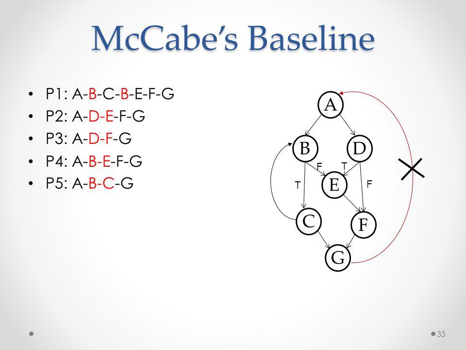 McCabe's Baseline A B D E C F G P1: A-B-C-B-E-F-G P2: A-D-E-F-G