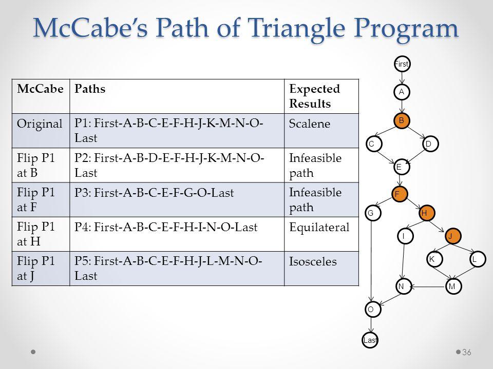 McCabe's Path of Triangle Program