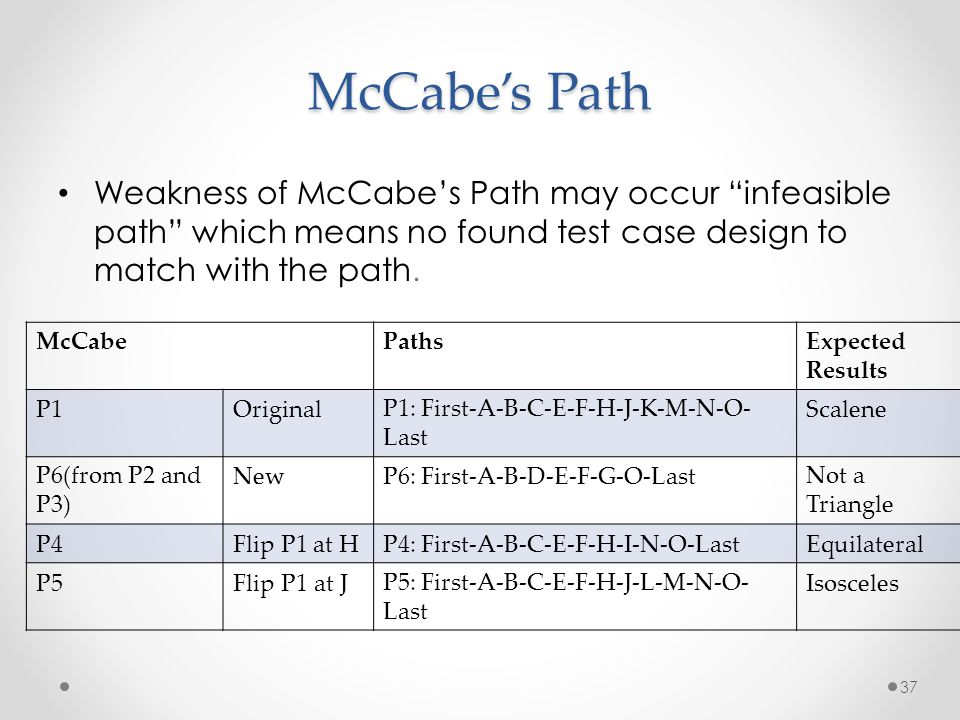 McCabe's Path Weakness of McCabe's Path may occur infeasible path which means no found test case design to match with the path.
