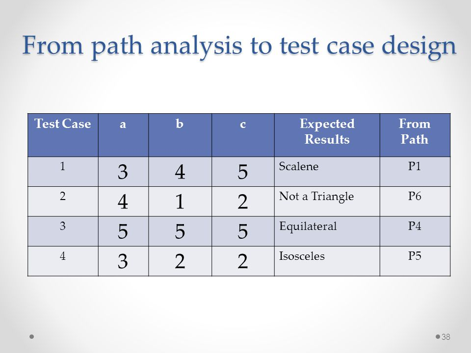 From path analysis to test case design