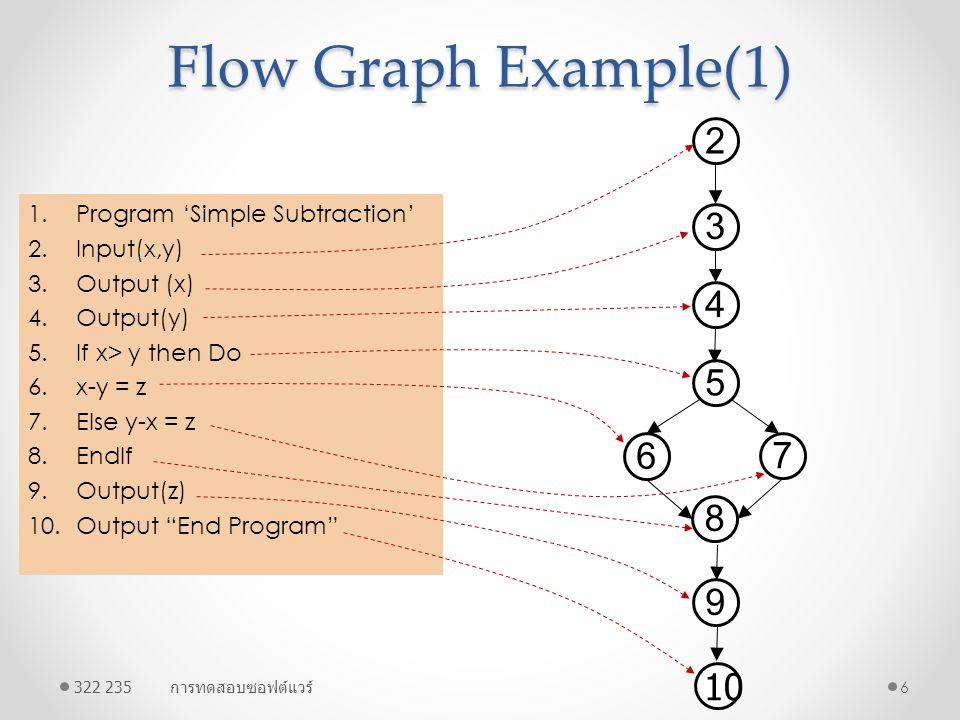Flow Graph Example(1) 2 3 4 5 6 7 8 9 10 Program 'Simple Subtraction'